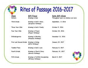thumbnail_rites-of-passage-201